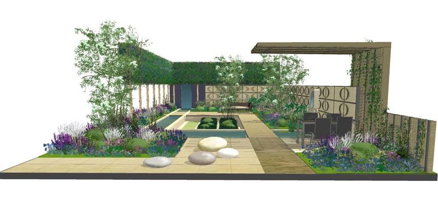 Resultado de imagem para sustainable garden