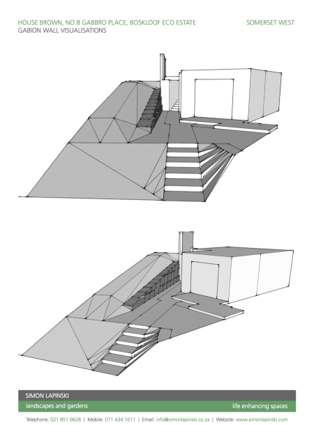 Gabion Wall Visualisations